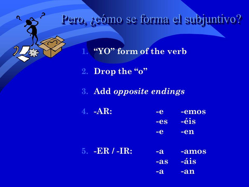 Pero, ¿cómo se forma el subjuntivo
