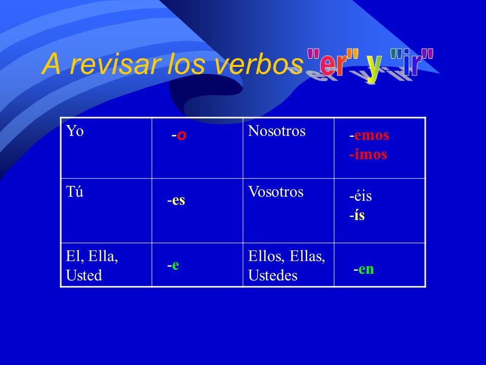 A revisar los verbos er y ir Yo Nosotros Tú Vosotros