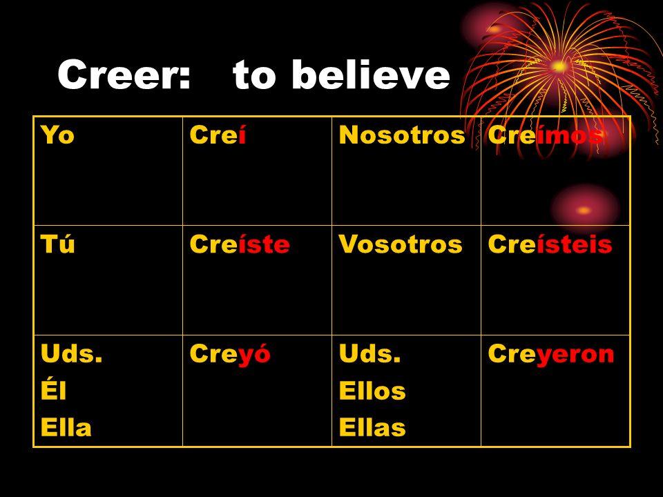 Creer: to believe Yo Creí Nosotros Creímos Tú Creíste Vosotros