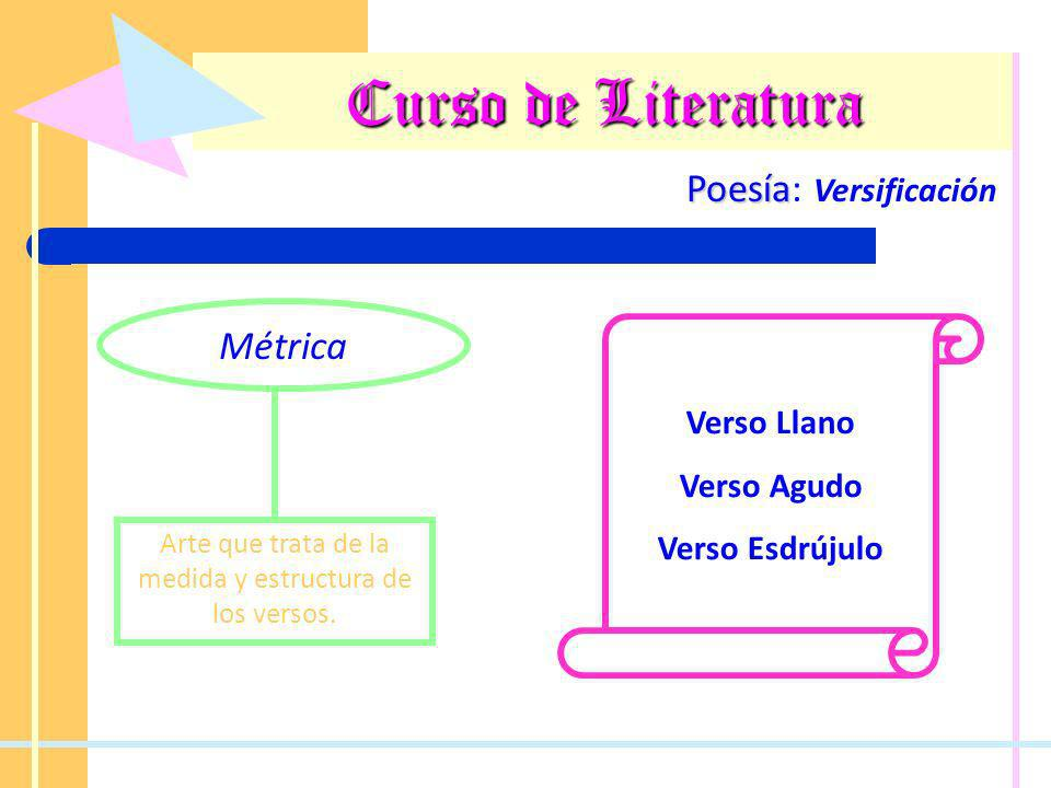 Arte que trata de la medida y estructura de los versos.