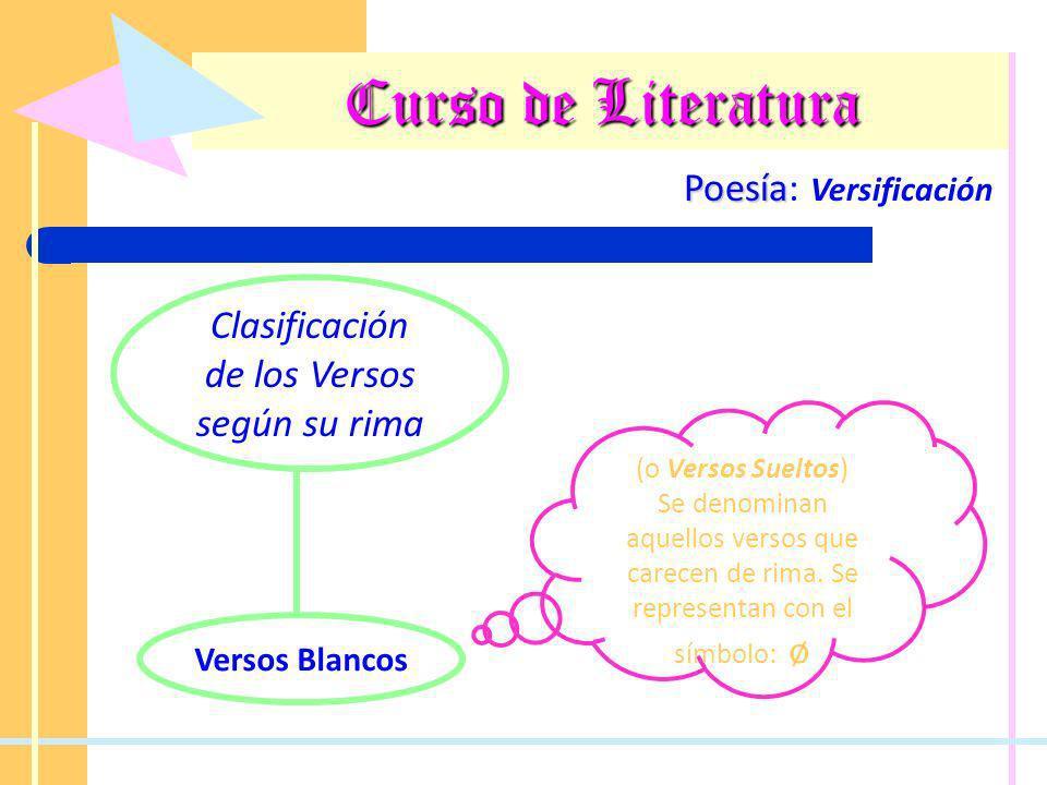Curso de Literatura Poesía: Versificación Clasificación de los Versos