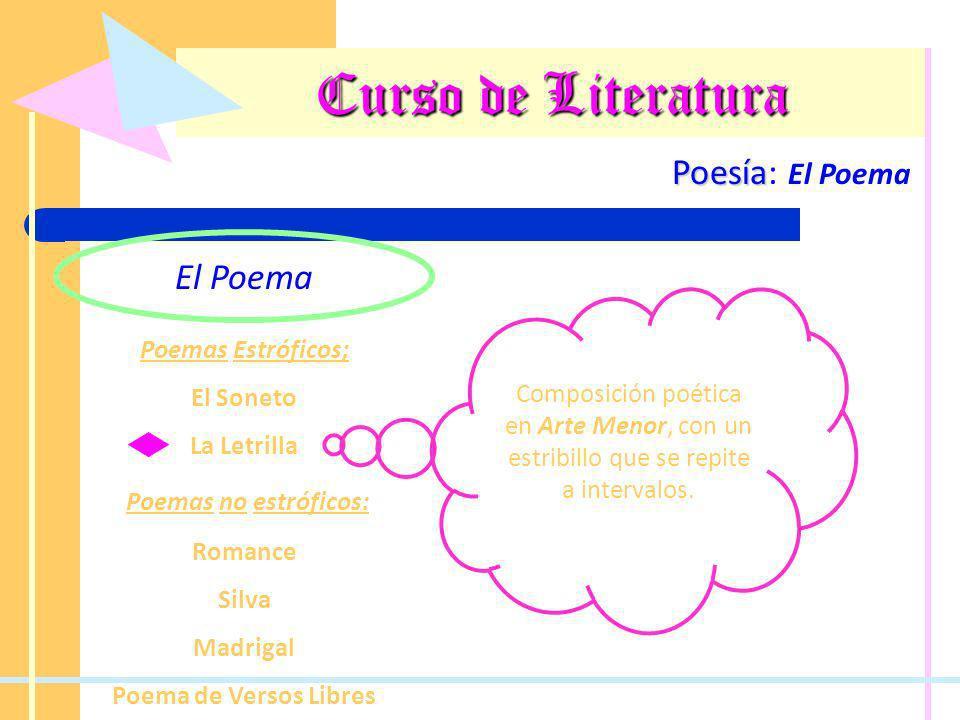 Curso de Literatura Poesía: El Poema El Poema Poemas no estróficos:
