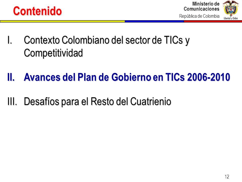 Contenido Contexto Colombiano del sector de TICs y Competitividad