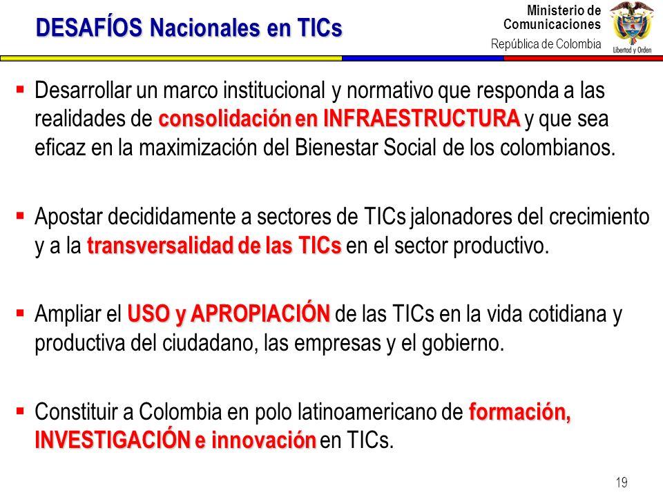 DESAFÍOS Nacionales en TICs