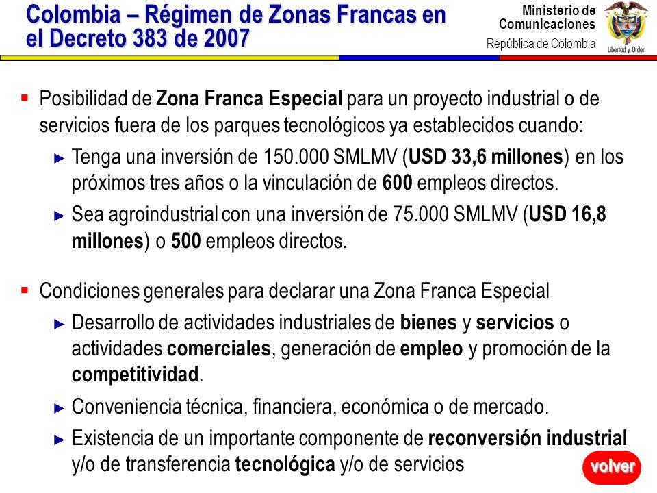 Colombia – Régimen de Zonas Francas en el Decreto 383 de 2007
