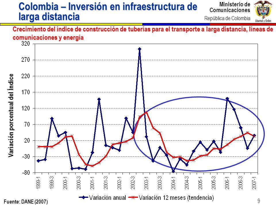 Colombia – Inversión en infraestructura de larga distancia
