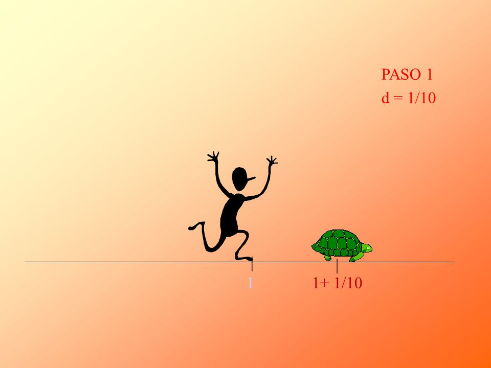 PASO 1 d = 1/10 | | 1 1+ 1/10