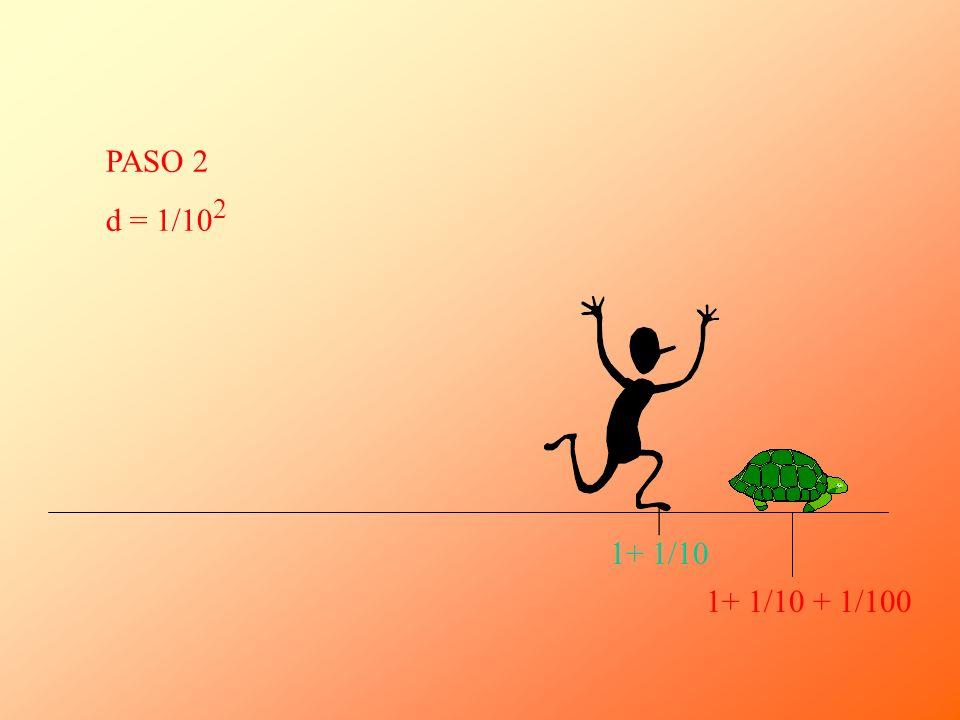 PASO 2 d = 1/102 | 1+ 1/10 1+ 1/10 + 1/100