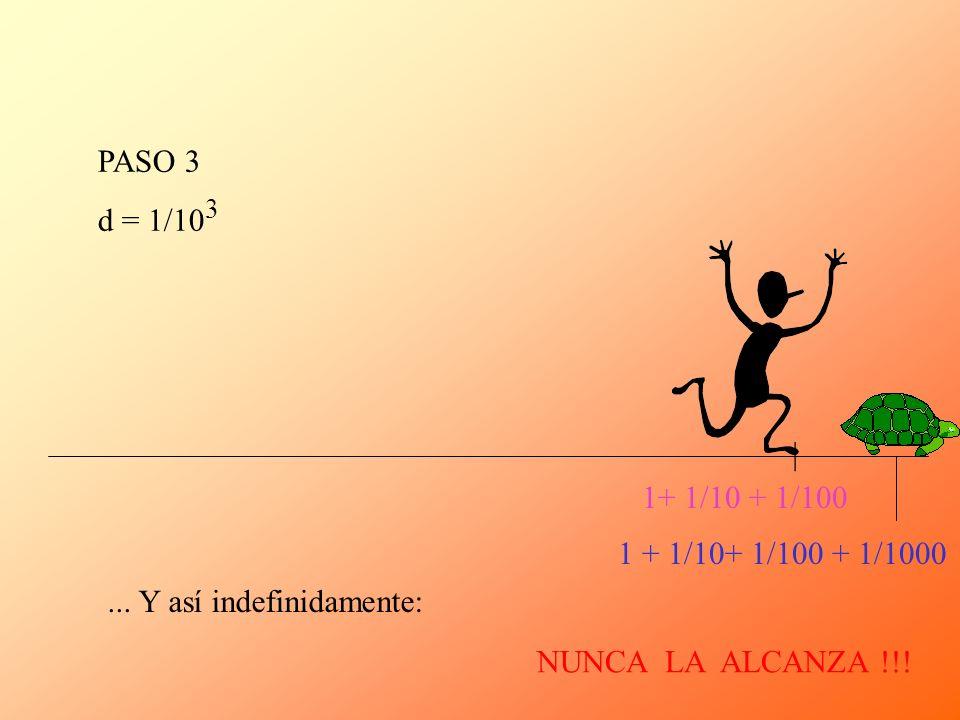 PASO 3 d = 1/103. | 1+ 1/10 + 1/100. 1 + 1/10+ 1/100 + 1/1000.