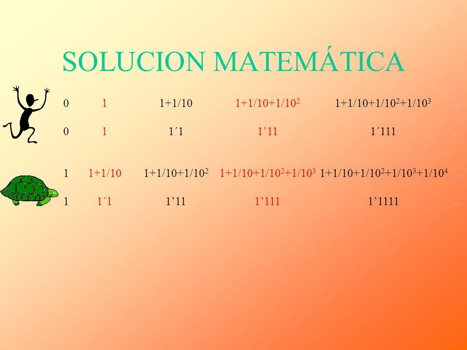 SOLUCION MATEMÁTICA 1 1 1+1/10 1´1 1+1/10 1´1 1+1/10+1/102 1'11