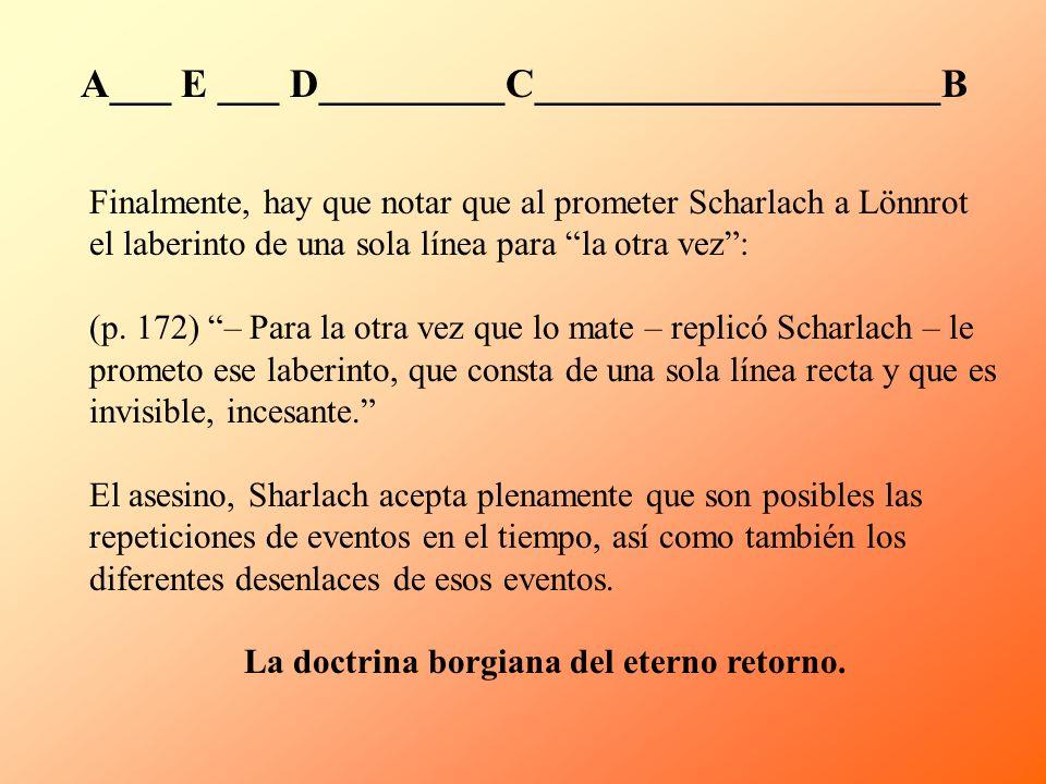 La doctrina borgiana del eterno retorno.