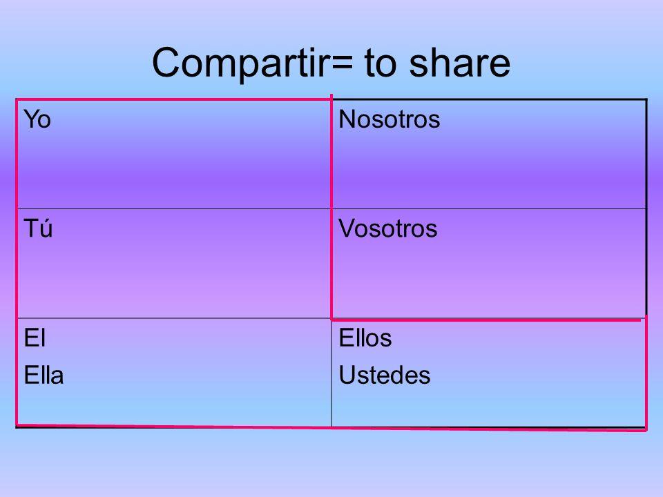 Compartir= to share Yo Nosotros Tú Vosotros El Ella Ellos Ustedes