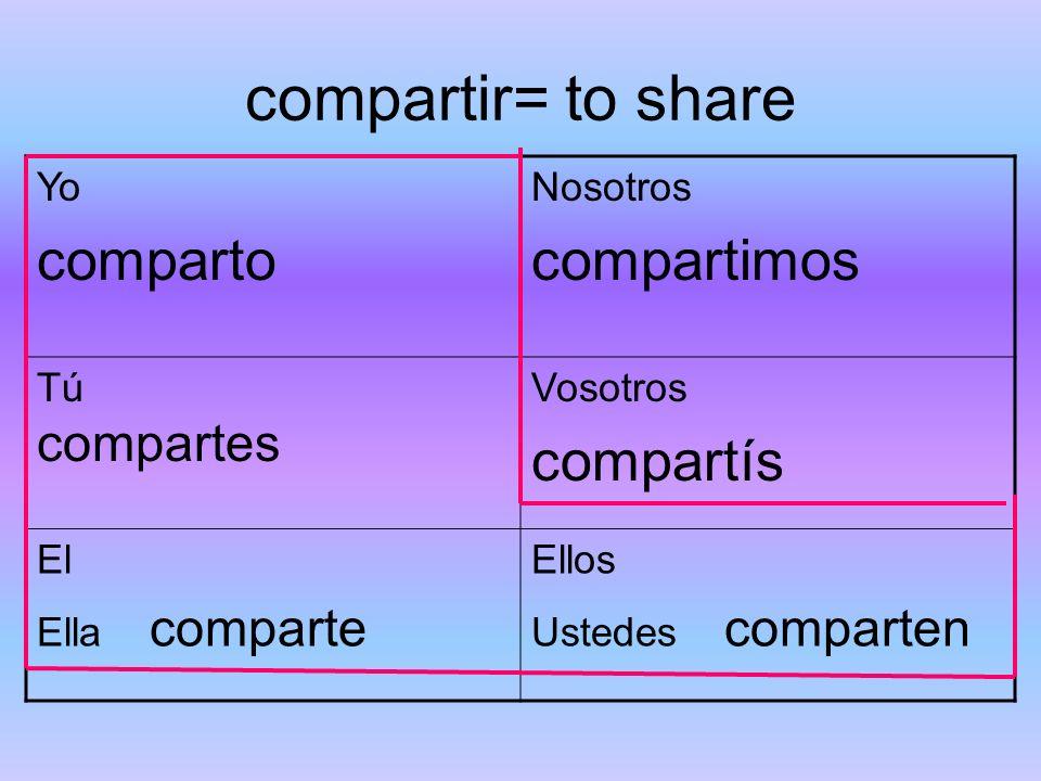 compartir= to share comparto compartimos compartís Yo Nosotros