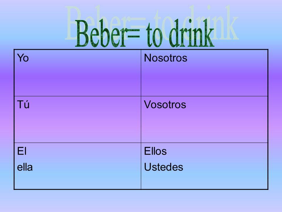 Beber= to drink Yo Nosotros Tú Vosotros El ella Ellos Ustedes