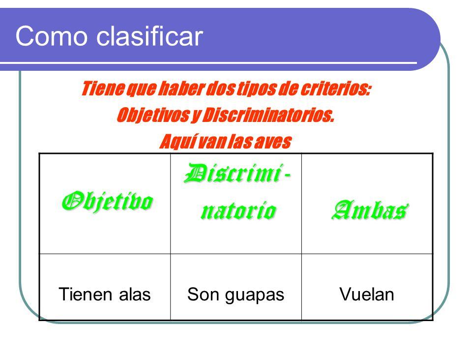 Tiene que haber dos tipos de criterios: Objetivos y Discriminatorios.