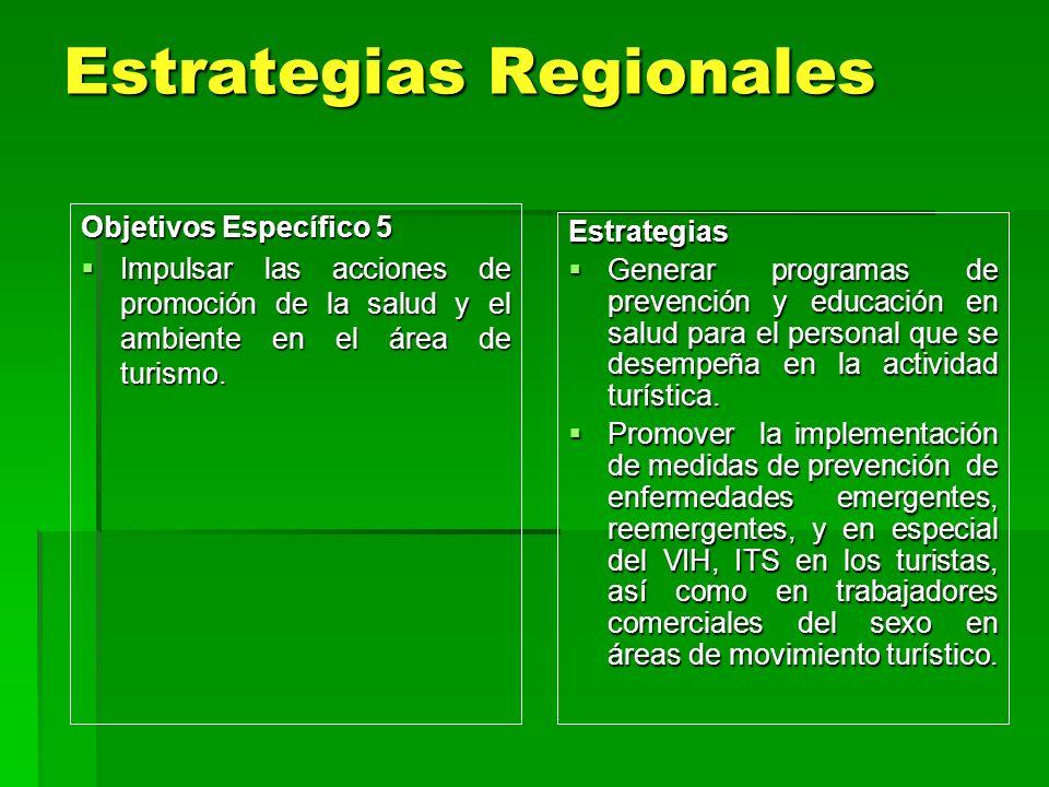 Estrategias Regionales