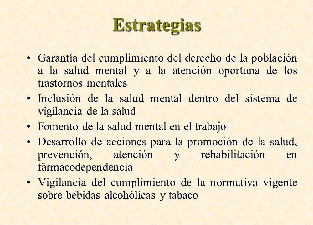Estrategias Garantía del cumplimiento del derecho de la población a la salud mental y a la atención oportuna de los trastornos mentales.
