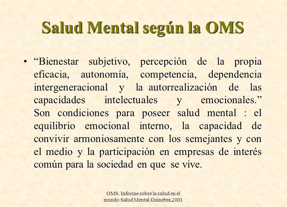 Salud Mental según la OMS