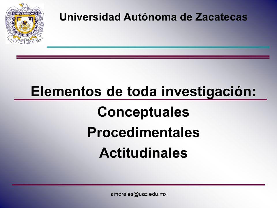 Universidad Autónoma de Zacatecas Elementos de toda investigación: