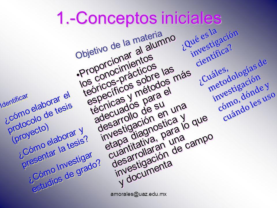 1.-Conceptos iniciales ¿Qué es la investigación científica ¿Cuáles, metodologías de investigación cómo, dónde y cuándo les uso.