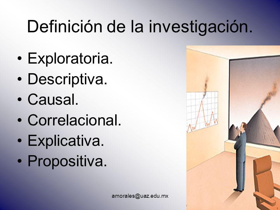 Definición de la investigación.