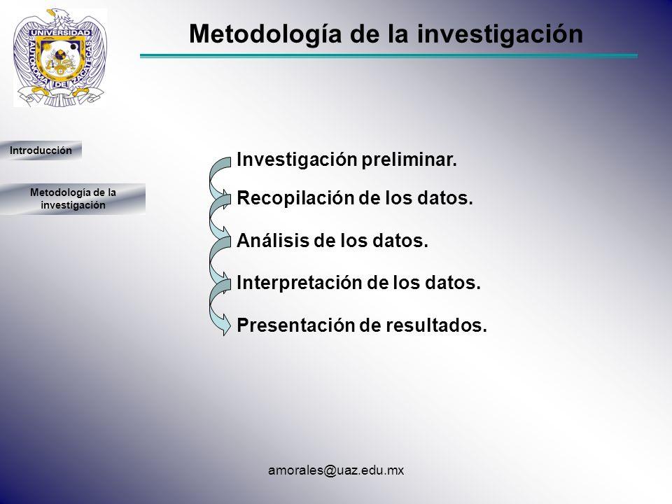 Metodología de la investigación Metodología de la investigación