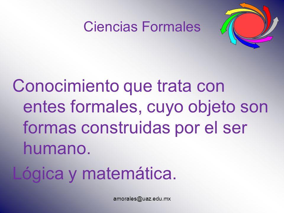 Ciencias Formales Conocimiento que trata con entes formales, cuyo objeto son formas construidas por el ser humano.