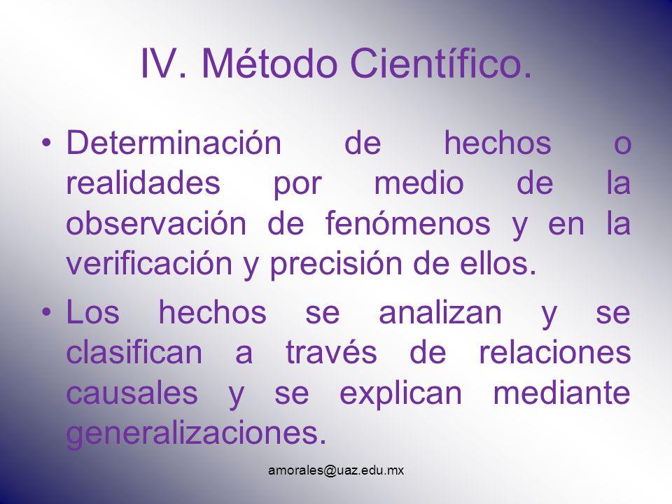 IV. Método Científico. Determinación de hechos o realidades por medio de la observación de fenómenos y en la verificación y precisión de ellos.