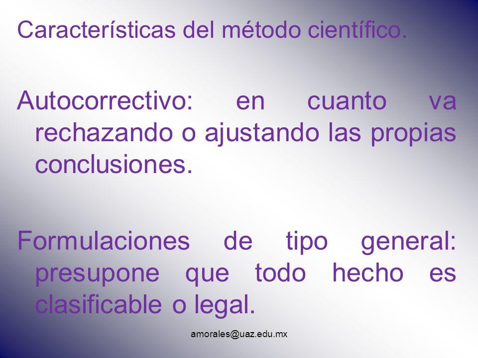 Características del método científico.