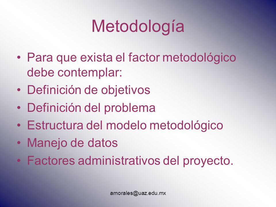 Metodología Para que exista el factor metodológico debe contemplar: