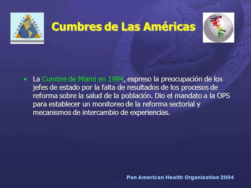 Cumbres de Las Américas