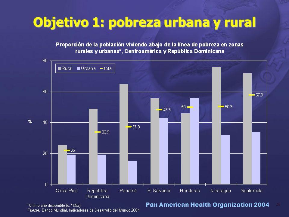 Objetivo 1: pobreza urbana y rural