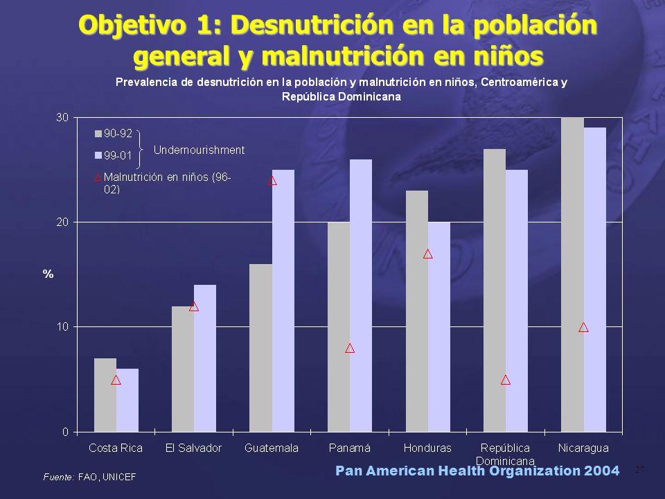 Objetivo 1: Desnutrición en la población general y malnutrición en niños