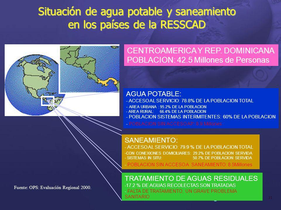 Situación de agua potable y saneamiento en los países de la RESSCAD