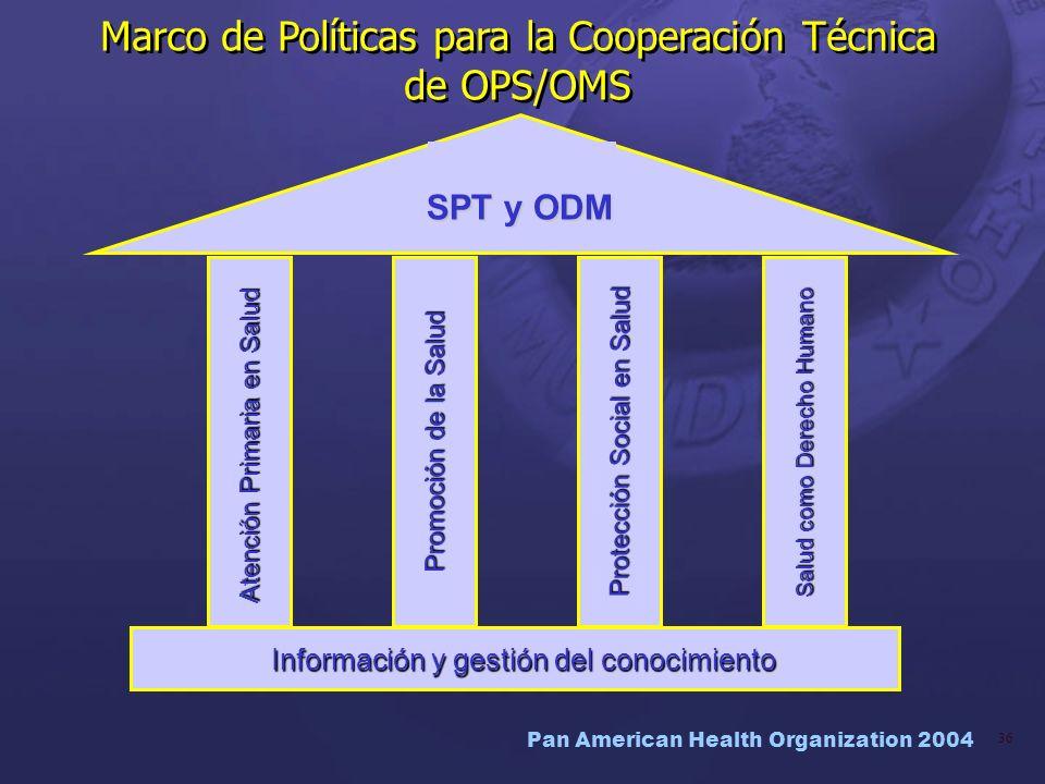 Marco de Políticas para la Cooperación Técnica de OPS/OMS