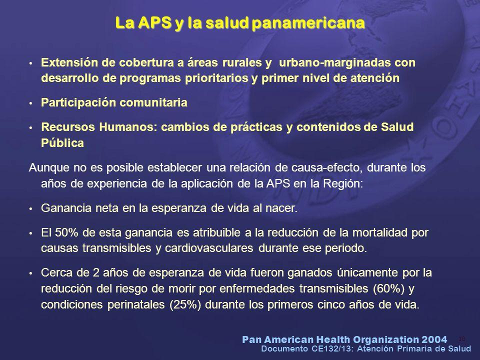La APS y la salud panamericana
