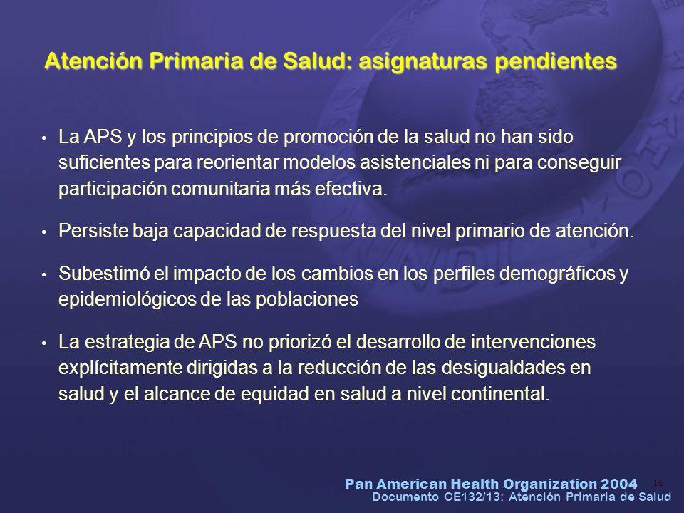 Atención Primaria de Salud: asignaturas pendientes