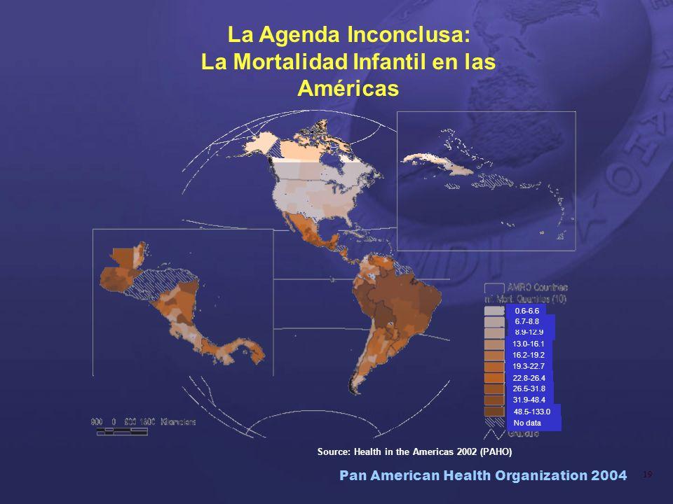 La Mortalidad Infantil en las Américas