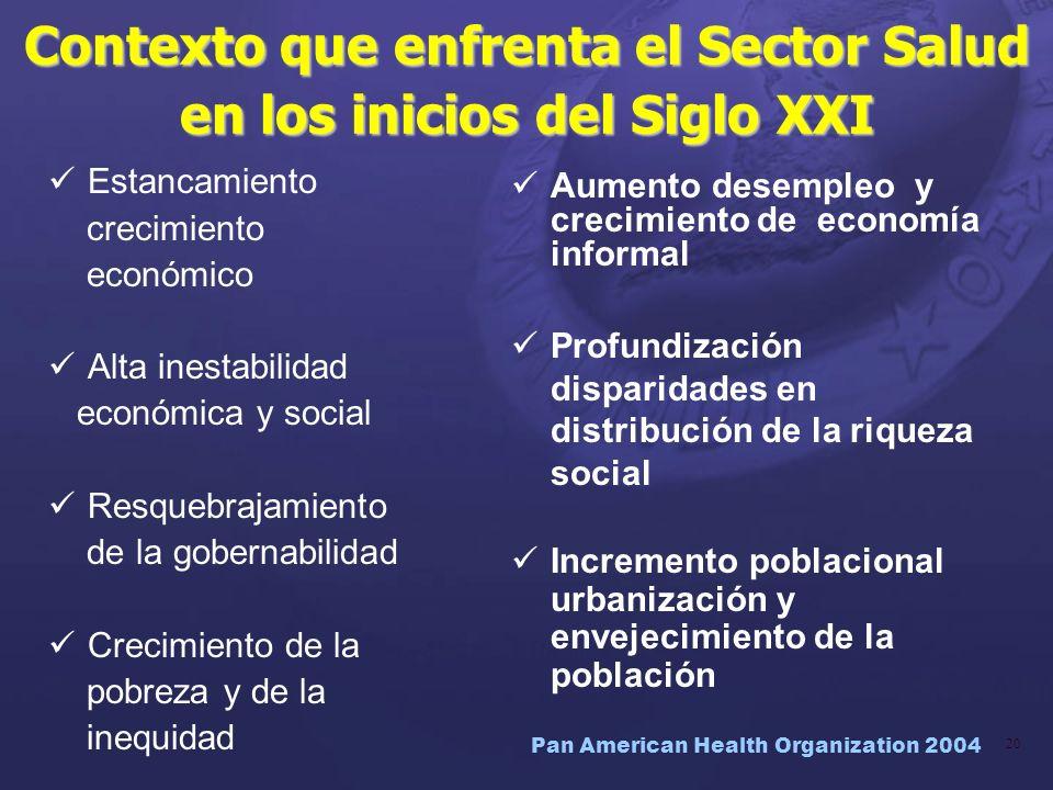 Contexto que enfrenta el Sector Salud en los inicios del Siglo XXI