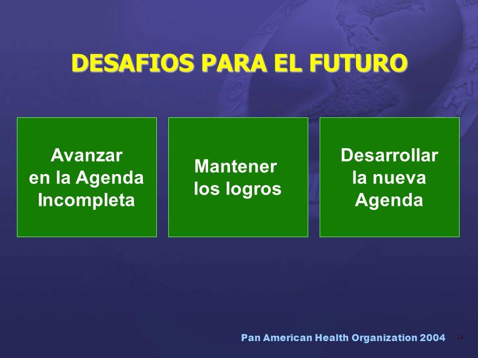 DESAFIOS PARA EL FUTURO
