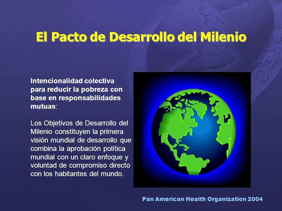 El Pacto de Desarrollo del Milenio