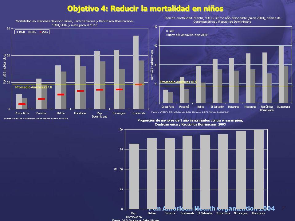 Objetivo 4: Reducir la mortalidad en niños