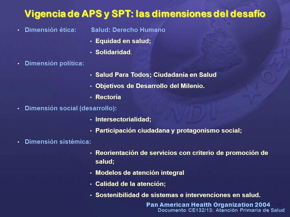 Vigencia de APS y SPT: las dimensiones del desafío