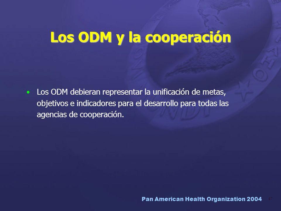 Los ODM y la cooperación