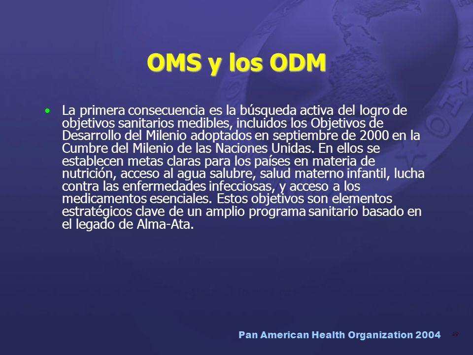 OMS y los ODM