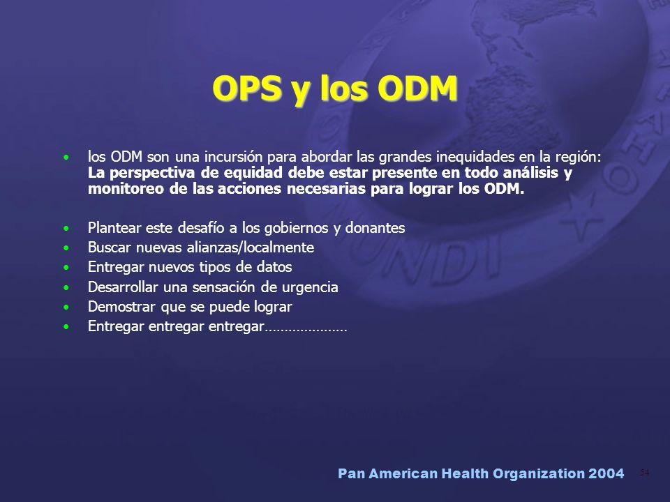 OPS y los ODM