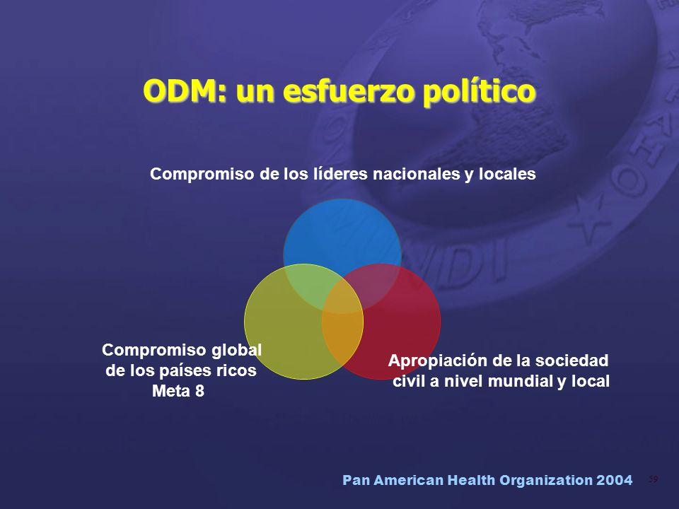 ODM: un esfuerzo político