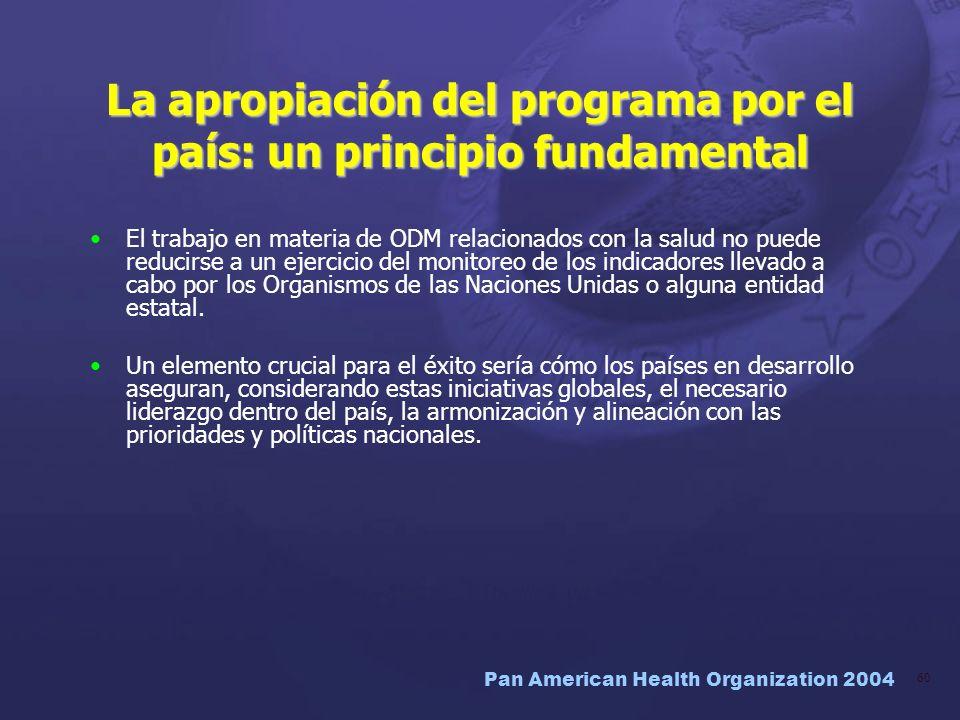 La apropiación del programa por el país: un principio fundamental