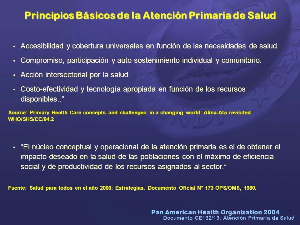 Principios Básicos de la Atención Primaria de Salud