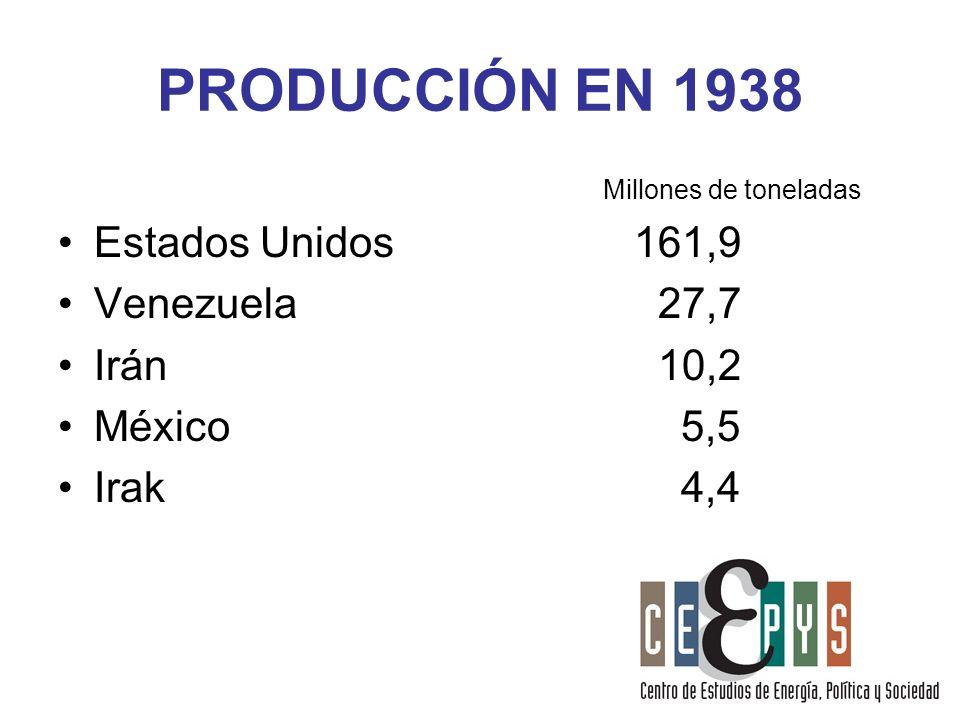 PRODUCCIÓN EN 1938 Estados Unidos 161,9 Venezuela 27,7 Irán 10,2